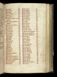 Litany In A Psalter, In A Miscellany Of Texts In French